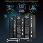 Solução Dell para servidores alta performance.