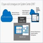 Windows Server & System Center